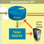 Telex创新性代理、凸墙利器