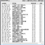 几款 DNS 测试软件