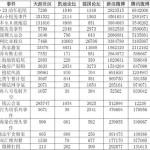 2011年中国互联网舆情分析报告(全文)
