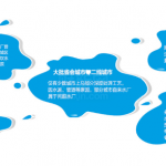 汪丁丁 | 财新记者封面文章 —中国城市水质调查