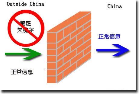 端传媒 | 面对中国,Google 还打算终结网络审查吗?