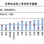 刘植荣:延迟退休违背发展经济的目的