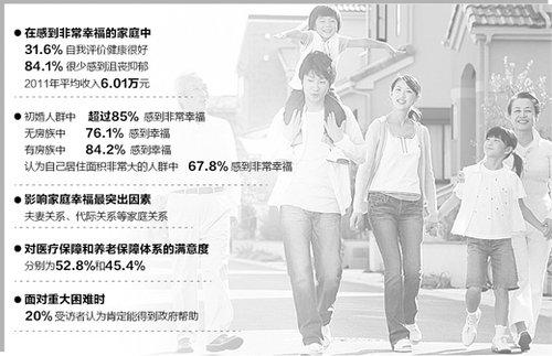【网络民议】中国沦为全世界最幸福国家
