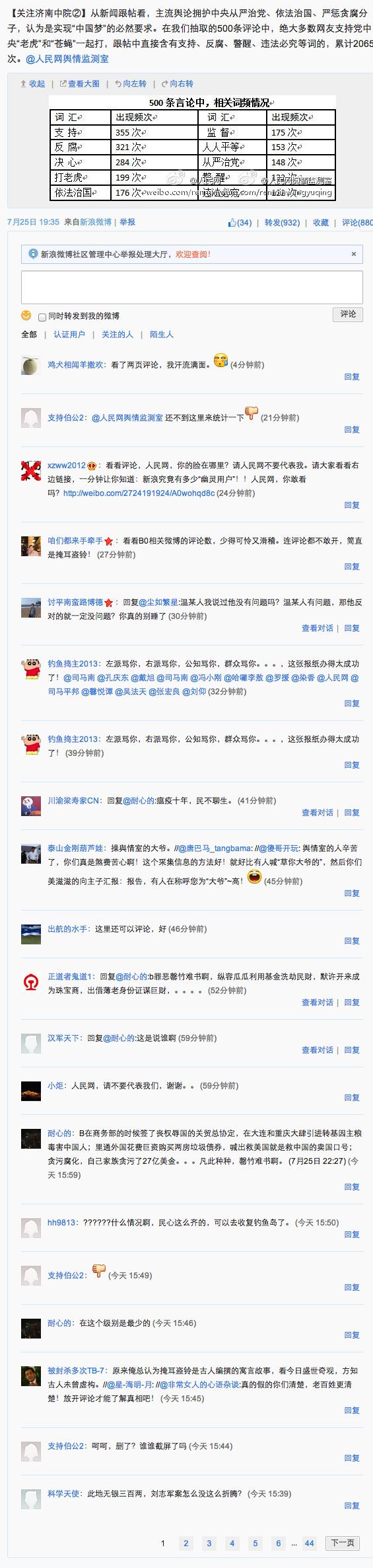 人民网的微博