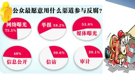 BBC | 分析:中国当局与新媒体的又一轮博弈