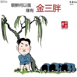 朝鲜何以强