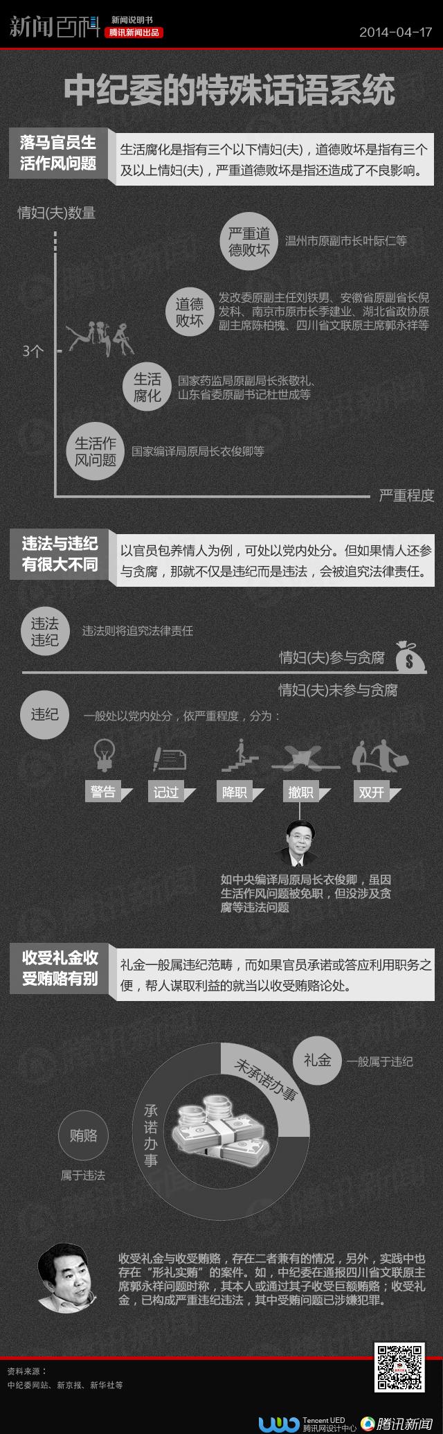 腾讯|中纪委的特殊话语系统