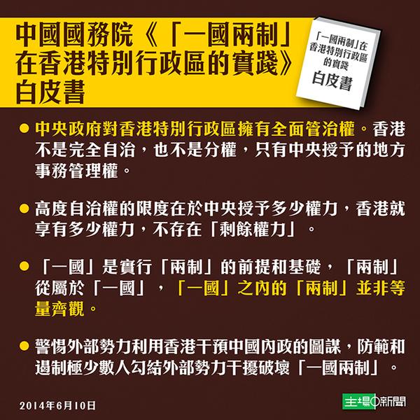 奇闻录 | 香港沦陷?