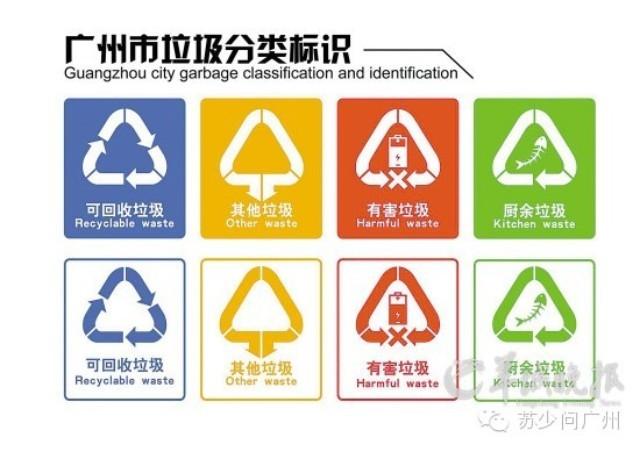 苏少鑫 | 垃圾分类为何会失败