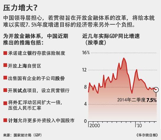 华尔街日报 | 中国央行行长周小川可能被撤换