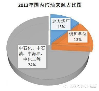 网易新媒体 | 中国汽油和国外的有啥不一样