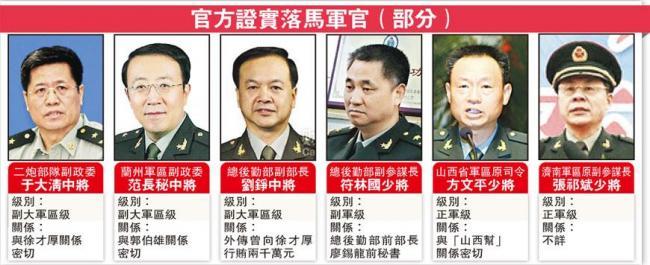 联合早报|刘亚洲爆出徐才厚与谷俊山腐败猛料(附讲话全文)