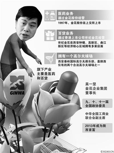 法广|团中央为令计划的妻子谷丽萍提供了圈钱平台