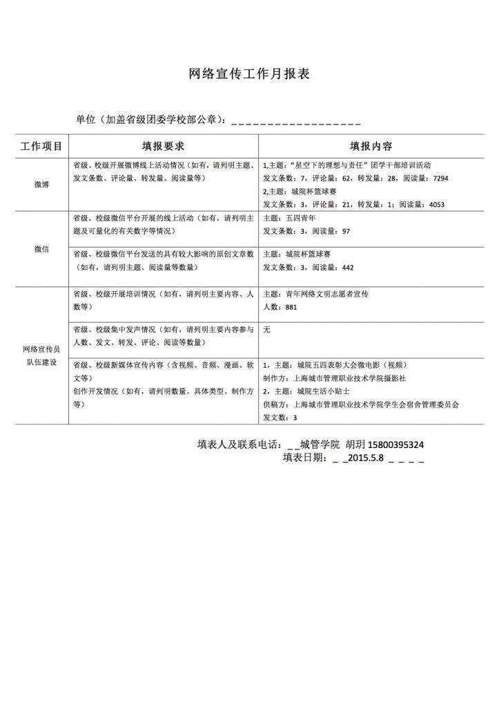 上海城市管理者职业技术学院网络宣传工作月报表