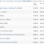 胡戈   广电审核制度放在外国 外国还会有那么多好电影吗?