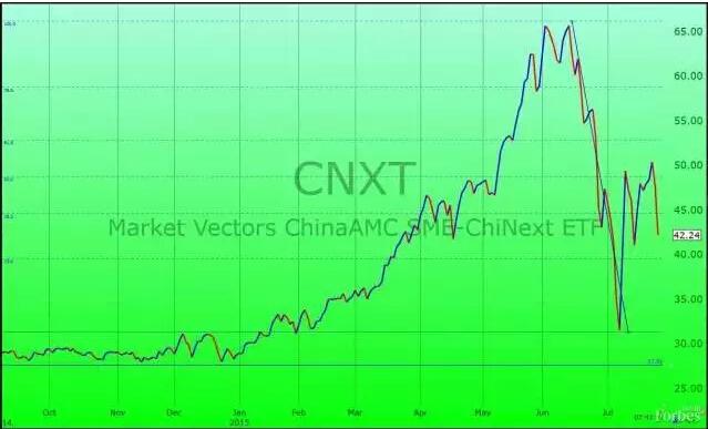 华夏文摘|陈向阳:中国股市,独一无二