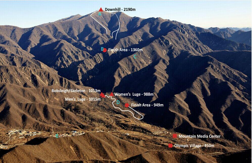 ▲滑雪场施工计划(图片来源:奥组委)