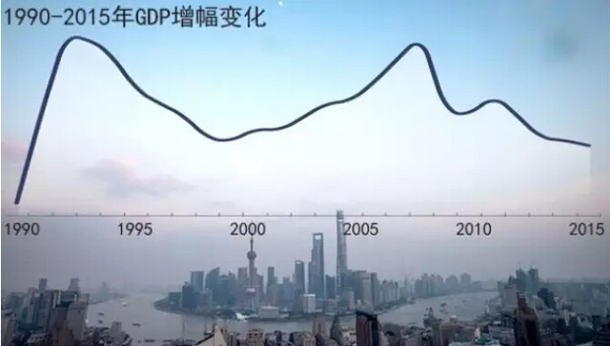 凤凰财知道 | 目前中国的经济形势到底有多严峻?