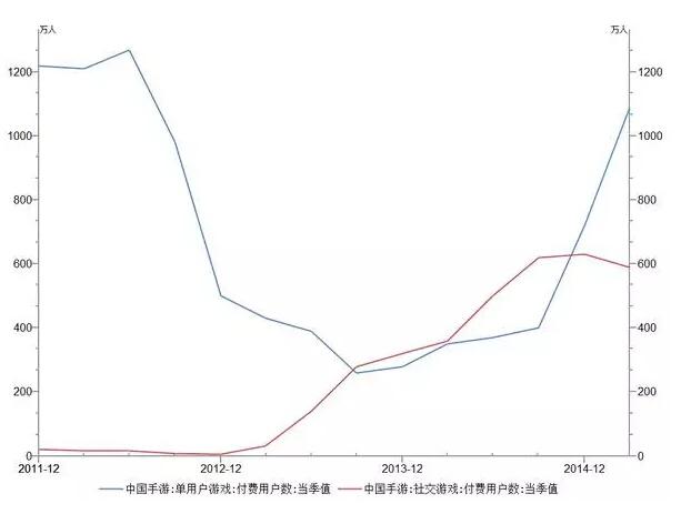 中国经济恶化12
