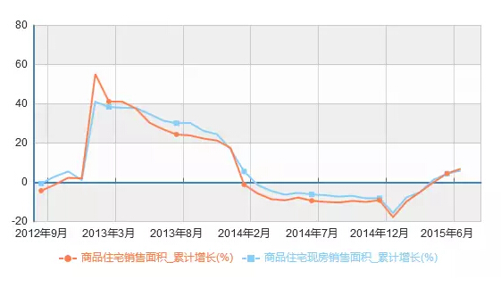 中国经济恶化16