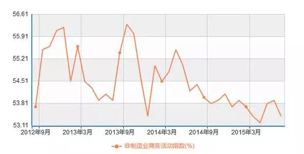 中国经济恶化3