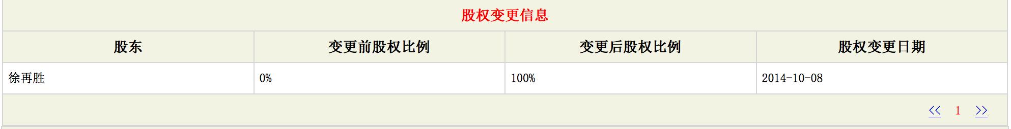 秦川大地徐再胜
