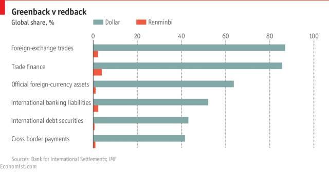 greenback vs redback