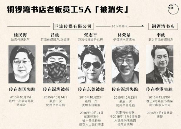 东网|南桥:香港危险了