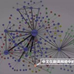泡泡|吴强:网络公民社会与网络参与