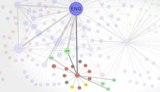 全球语言网络结构3