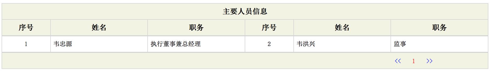 合肥商传通互联网科技有限公司02