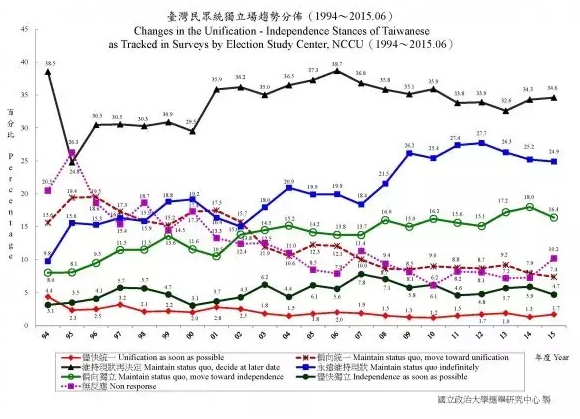 Screen Shot 2016-04-09 at 上午7.17.39