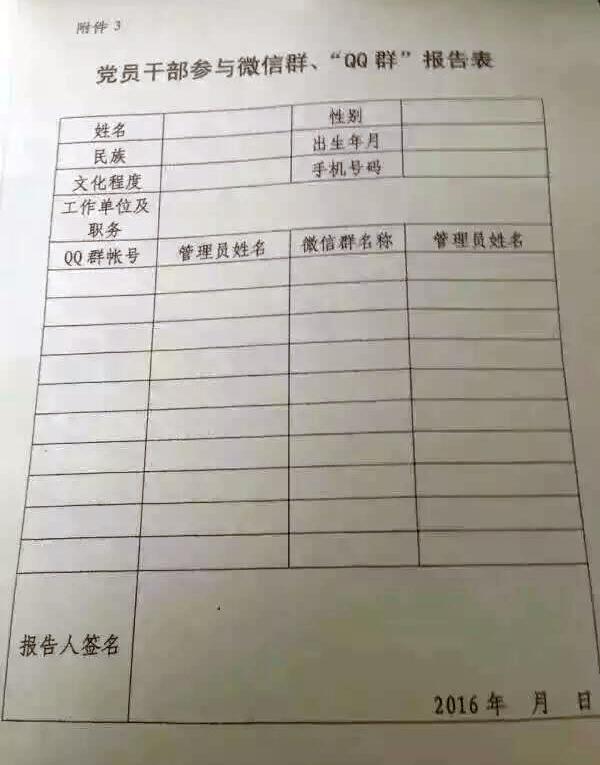中共党员干部微信、QQ群上报表。(志愿者提供/记者乔龙)