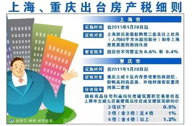 上海和重庆的试点,调节收入的方向非常明显