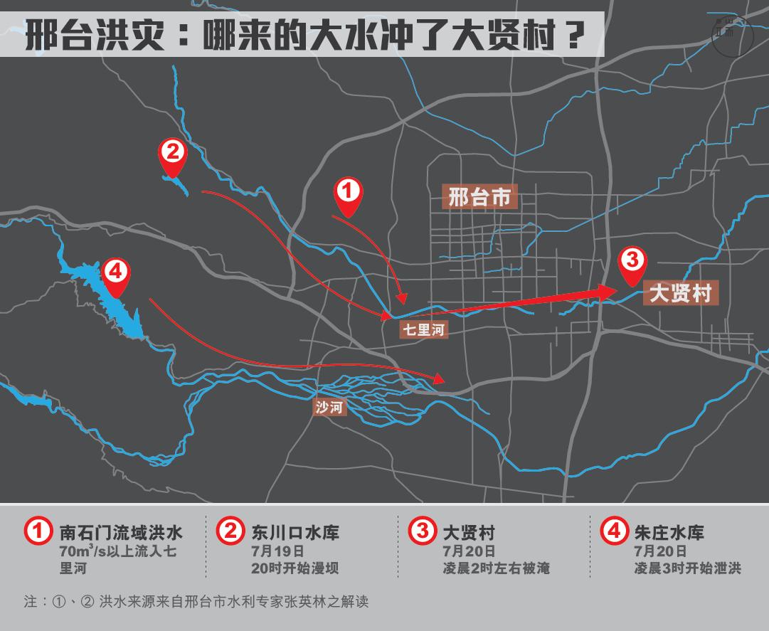 冲毁大贤村的洪水是从哪儿来的?这是其中一种解释。图:端传媒设计部