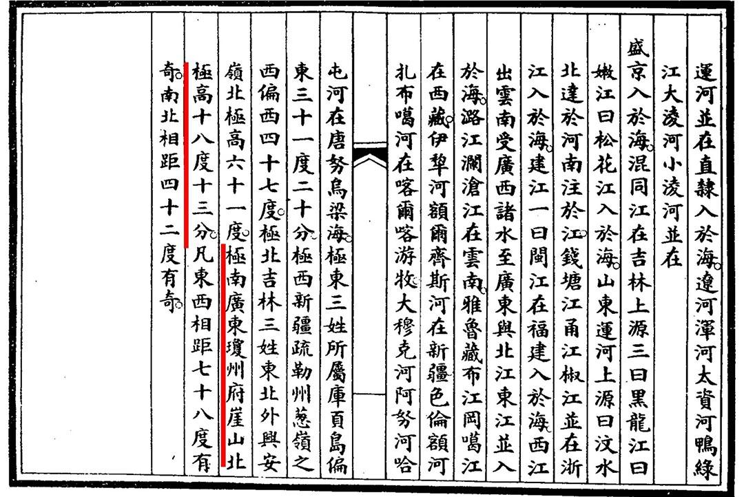 1899年的《清会典》说明中国最南端在海南岛。 供图:黎蜗藤