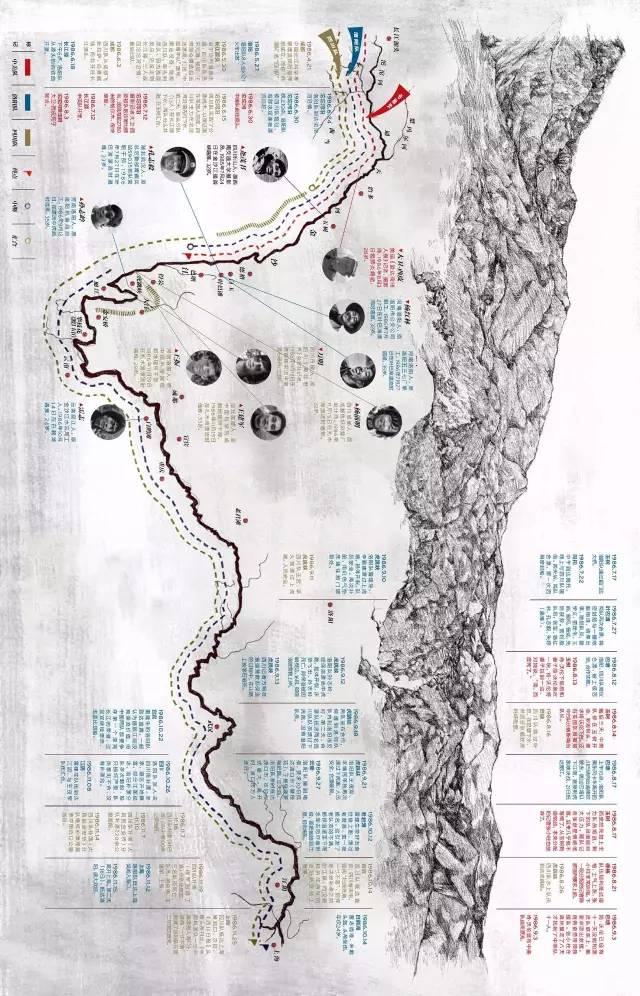 长江漂流地形图
