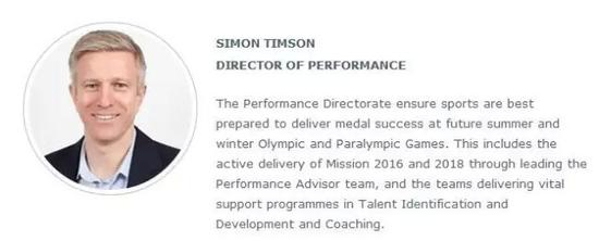 Performance Directorate的部门职能(图自UK Sport官网)