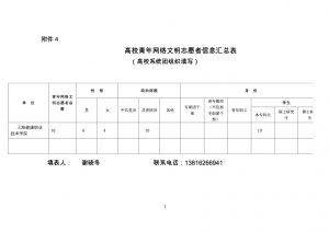 上海健康职业技术学院青年网络文明志愿者汇总表