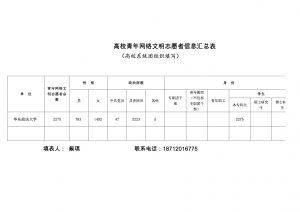 华东政法大学青年网络文明志愿者信息汇总表