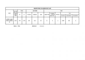 附件4-高校青年网络文明志愿者信息汇总表(上海外国语大学)