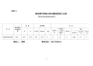 上海应用技术学院-网络文明志愿者
