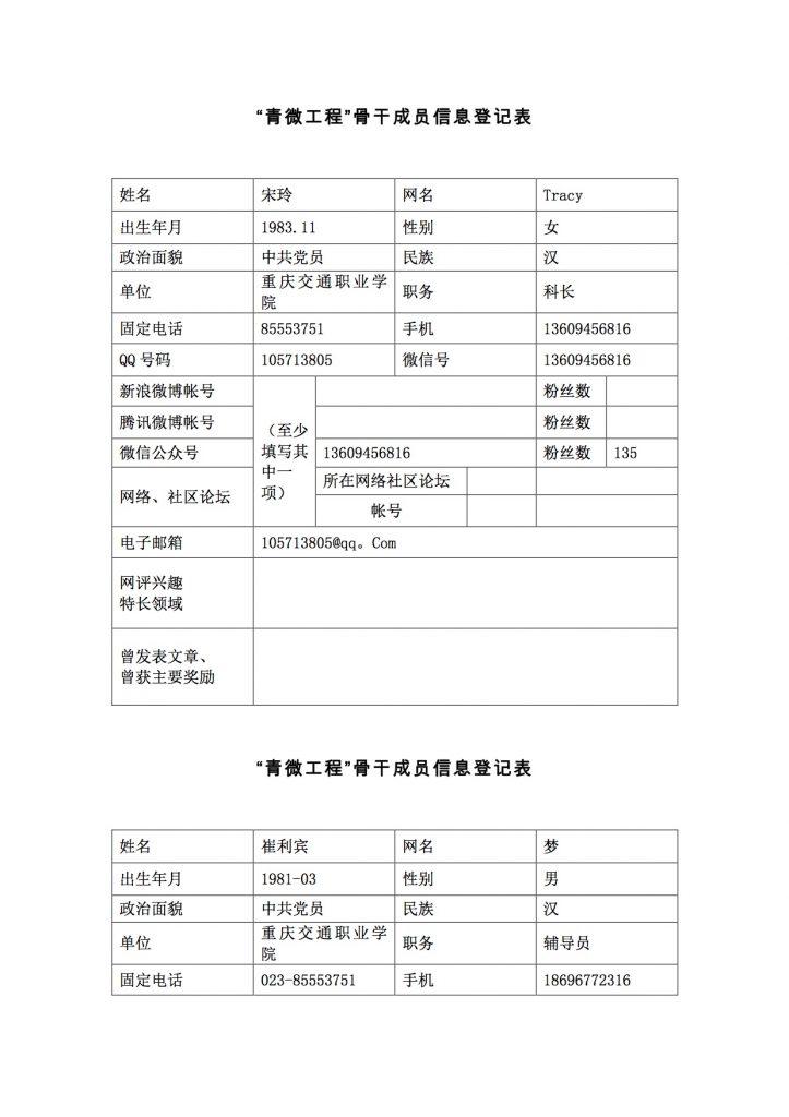 网络宣传工作反馈表(重庆交通职业学院)