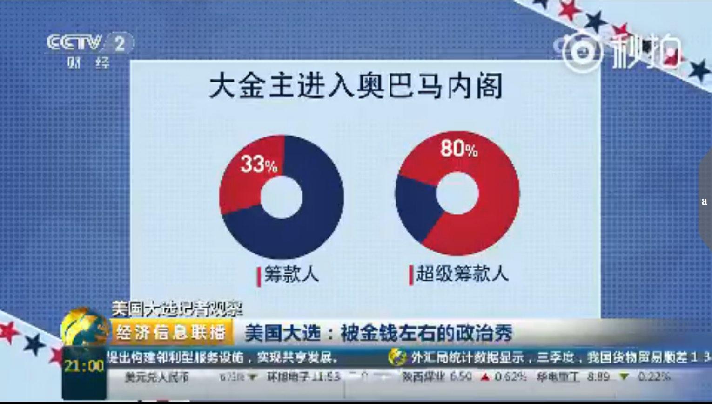 %e5%a4%ae%e8%a7%86%e7%89%88%e5%a5%a5%e5%b7%b4%e9%a9%ac%e5%86%85%e9%98%81