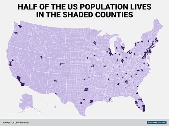 一半美国人都聚集在少数几个郡内。/Business Insider
