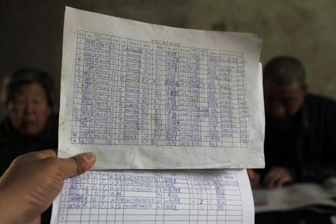 死亡登记表。摄|卢广