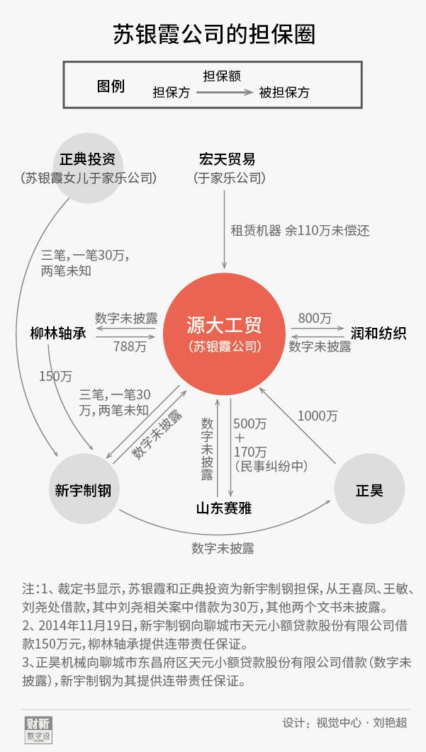 财新网 于欢案追踪:苏银霞何以陷入债务纠纷