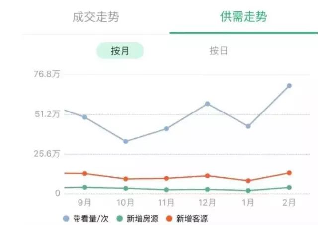 林默:北京房价到底打败了多少经济学常识?