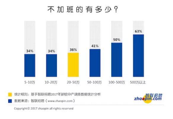 """孙骁骥:中国有多少""""假中产""""?答案是4亿"""