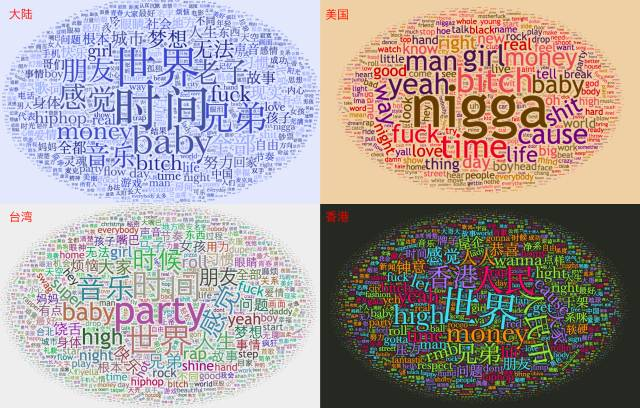 摩登天空杂志︱我做了六百万字的歌词分析,告诉你中国Rapper都在唱些啥